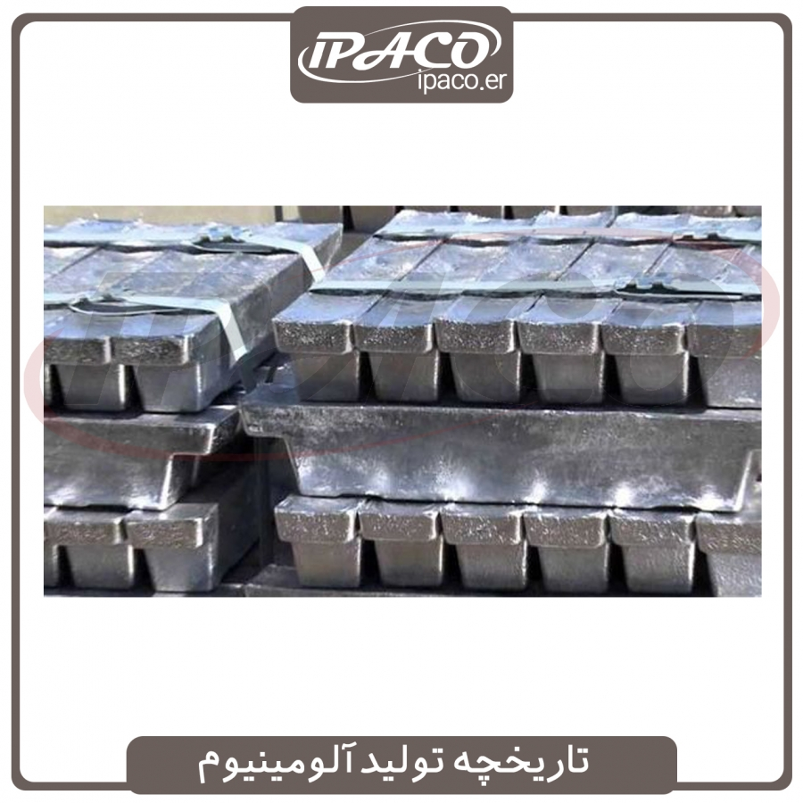 تاریخچه تولید آلومینیوم